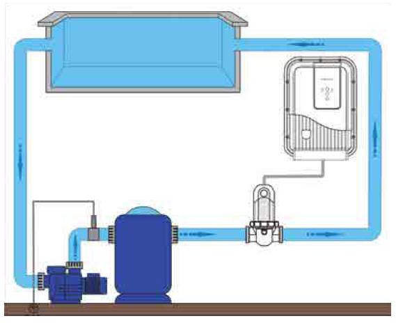 Precio de la instalación de un clorador salino