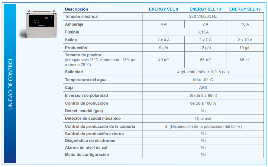 Clorador Salino Energy Sel Astralpool