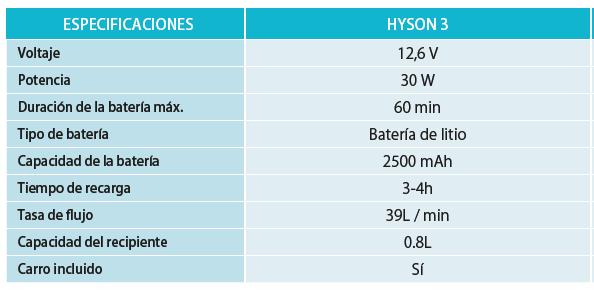 Limpiafondos Hyson 3